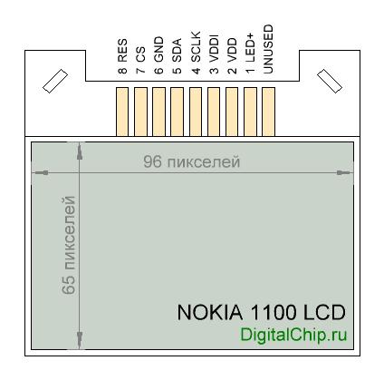 Назначение выводов экрана Nokia1100